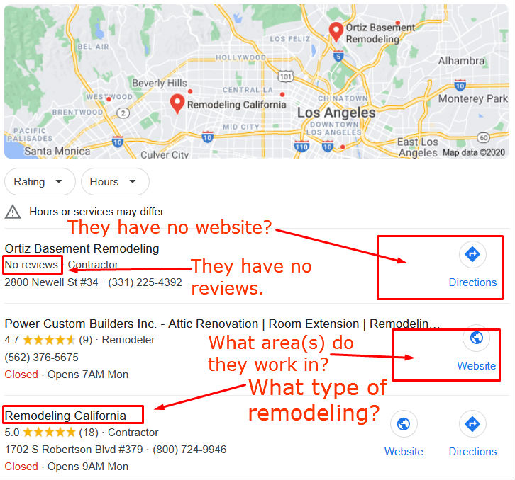 Google My Business Listings With No SEO